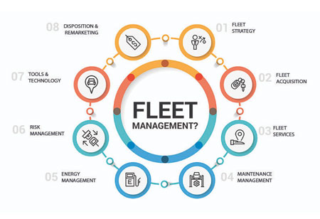 IoT in Fleet Management: The Path toward Success