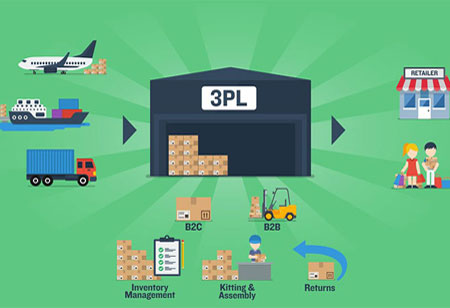 Why Should Businesses Look To 3PL