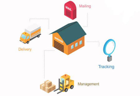 Here's How Warehouse Management System in Logistics Functions