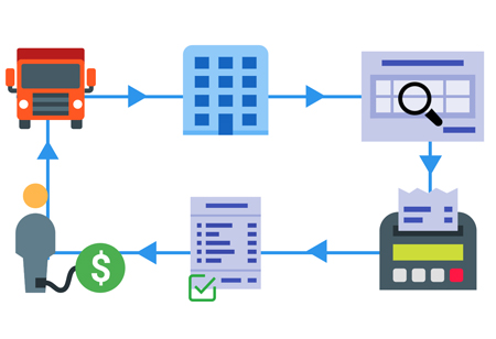 How to Manage Freight Payment Data?