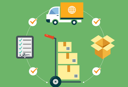 How Order Fulfillment Enhances Customer Relationship?