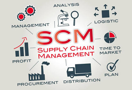 Transportation, Supply Chain Management Gets a Facelift by AI and ML