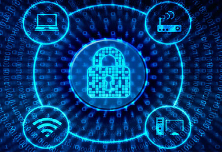 Unleashing the supply chain capabilities with cybersecurity