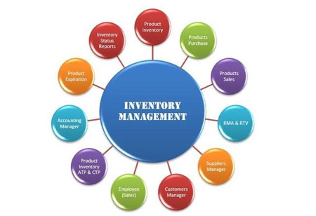 A Leap of Faith or Touch of Technology: What Defines Efficient Inventory Management?