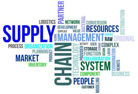 Technology and Personnel Drive Supply Chain