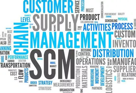 Machine Learning is Transforming Supply Chain Management!
