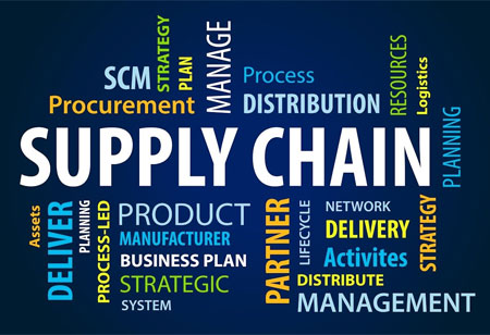 How Significant is Blockchain in Supply Chain Management