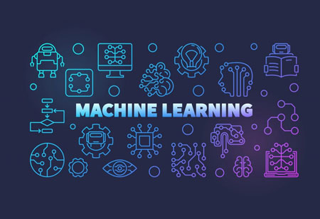 Impact of Machine Learning on Various Sectors